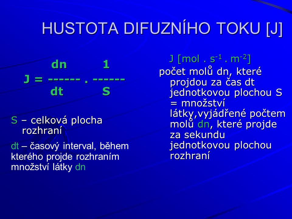 HUSTOTA DIFUZNÍHO TOKU [J]